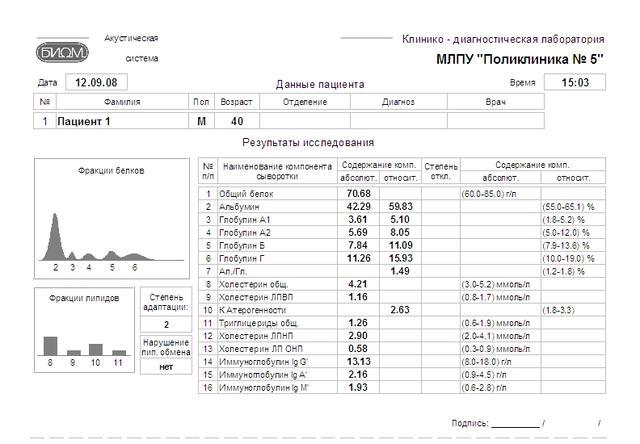 Анализатор для общего анализа крови медицинская справка 25-ю в украине